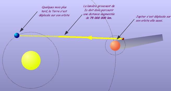 earth angular velocity vector ZKP1d